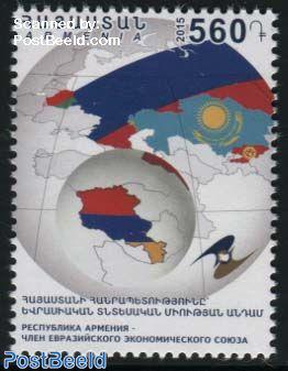 Member Eurasian Economic Union 1v
