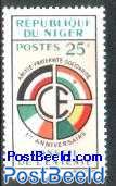 Entente council 1v