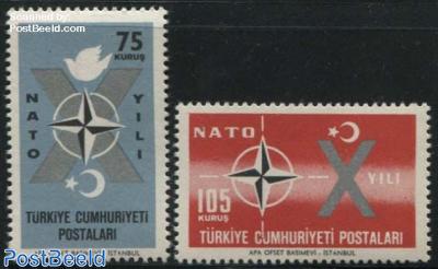 NATO 2v